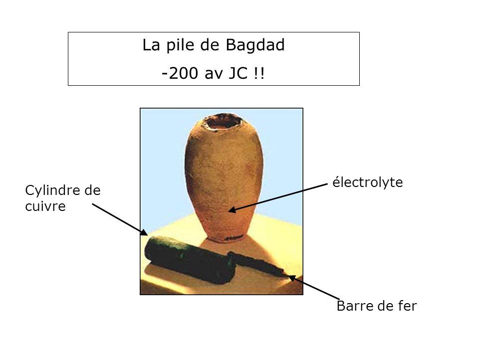 Histoire de la pile 3 La pile de Bagdad -200 av JC !! électrolyte