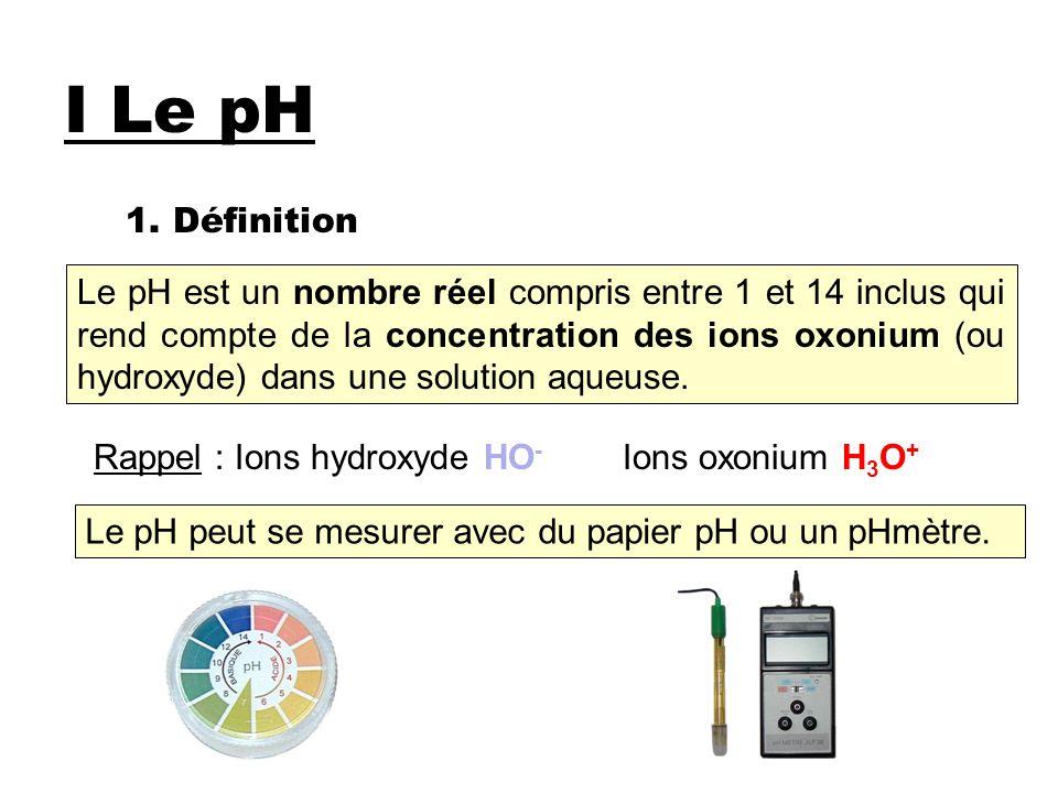 I Le pH 1. Définition.