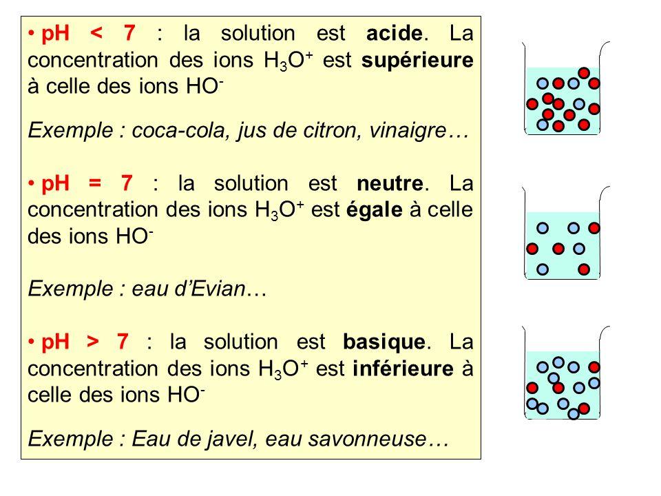 pH < 7 : la solution est acide