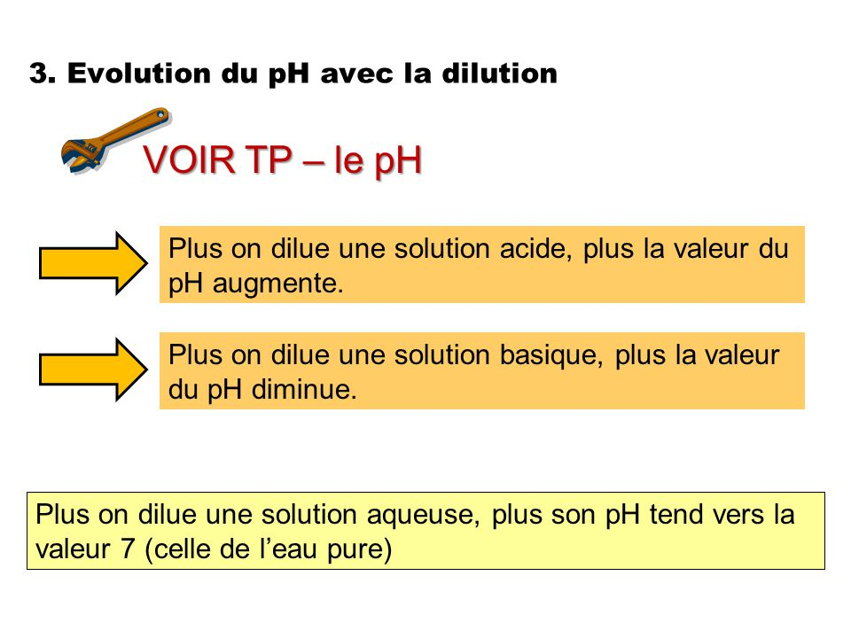 3. Evolution du pH avec la dilution