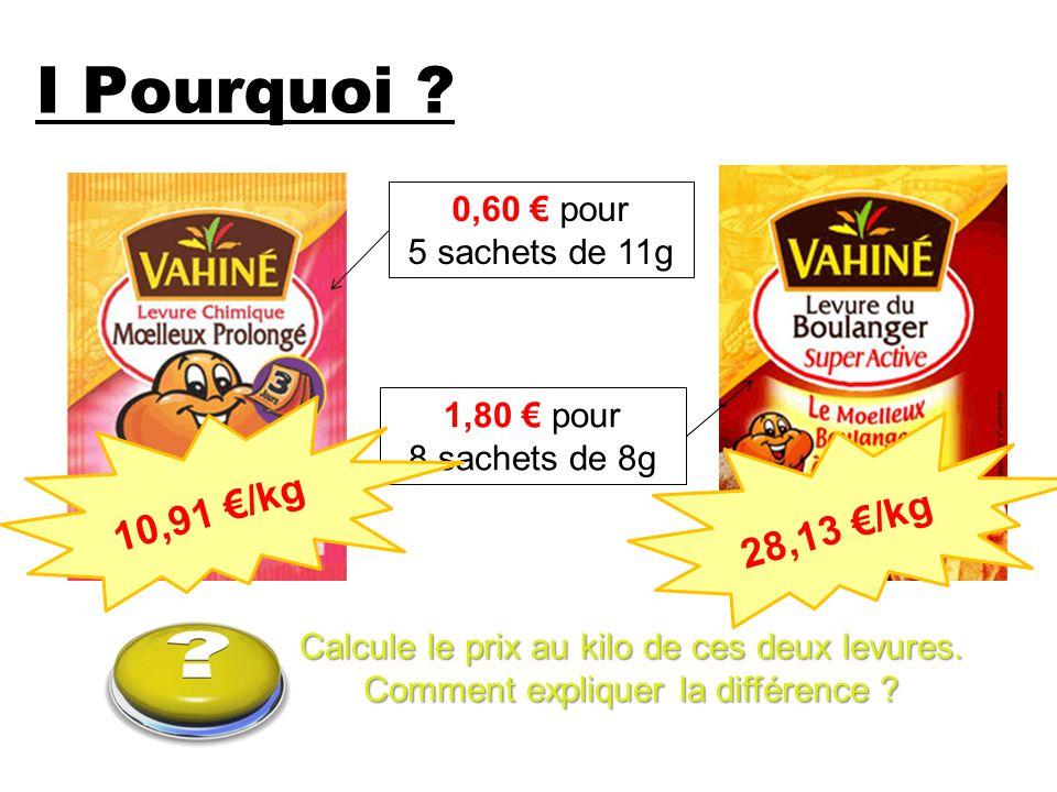 I Pourquoi 10,91 €/kg 28,13 €/kg 0,60 € pour 5 sachets de 11g