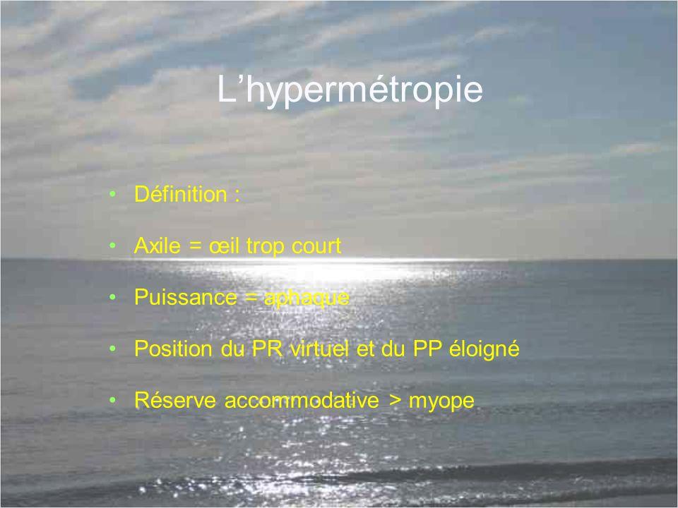 L'hypermétropie Définition : Axile = œil trop court