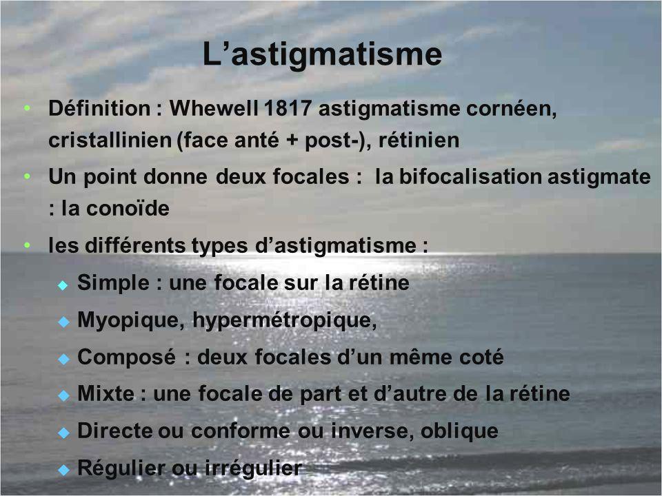 L'astigmatisme Définition : Whewell 1817 astigmatisme cornéen, cristallinien (face anté + post-), rétinien.