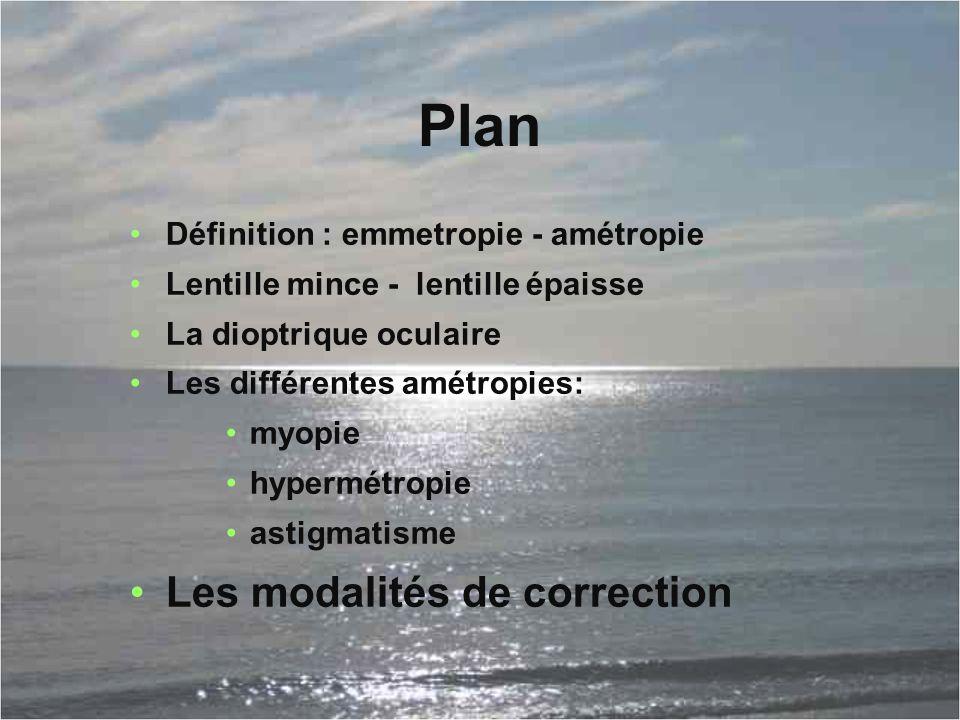 Plan Définition : emmetropie - amétropie