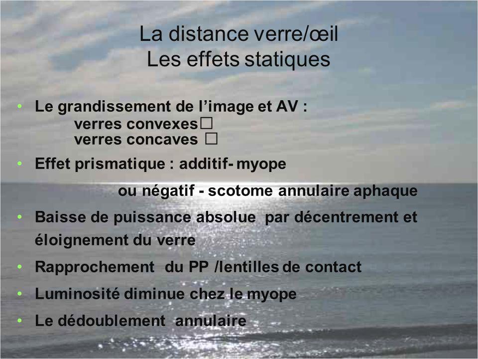 La distance verre/œil Les effets statiques