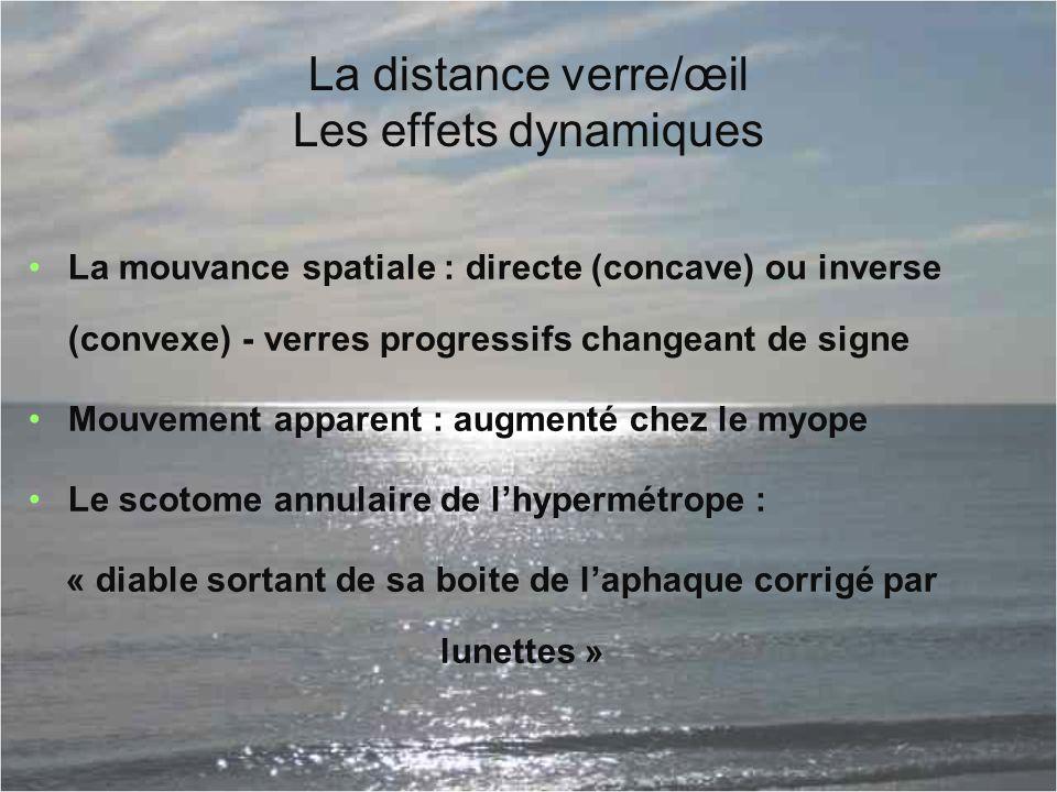 La distance verre/œil Les effets dynamiques