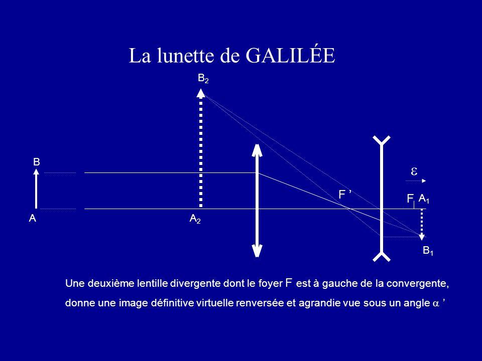 La lunette de GALILÉE e F ' F B2 B A1 A A2 B1