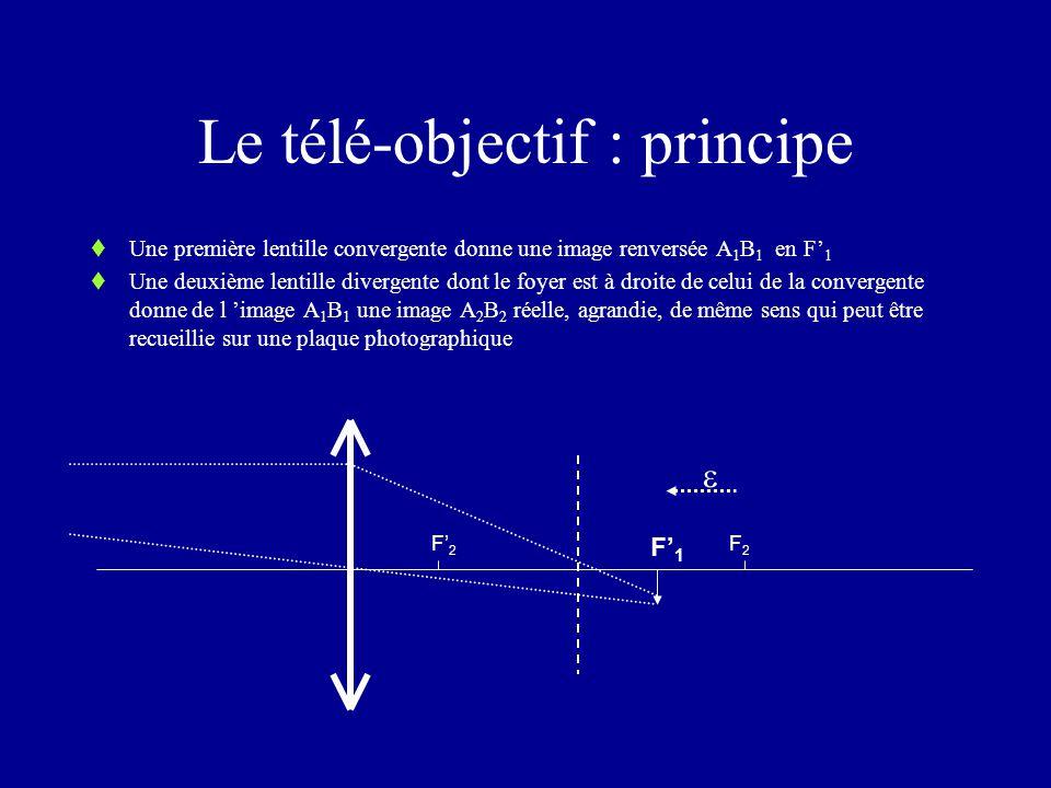 Le télé-objectif : principe