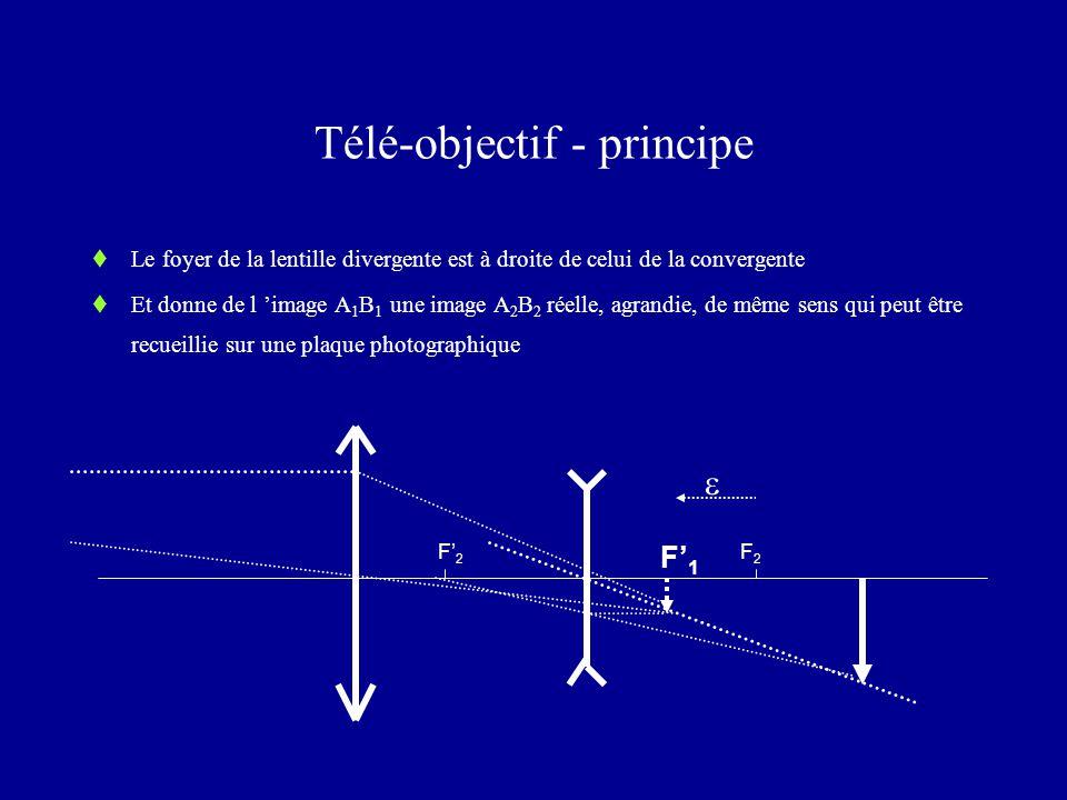 Télé-objectif - principe