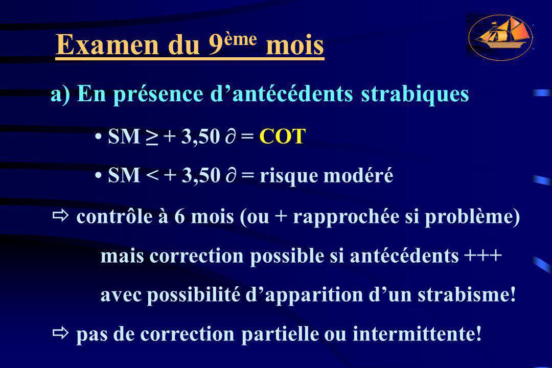 Examen du 9ème mois a) En présence d'antécédents strabiques