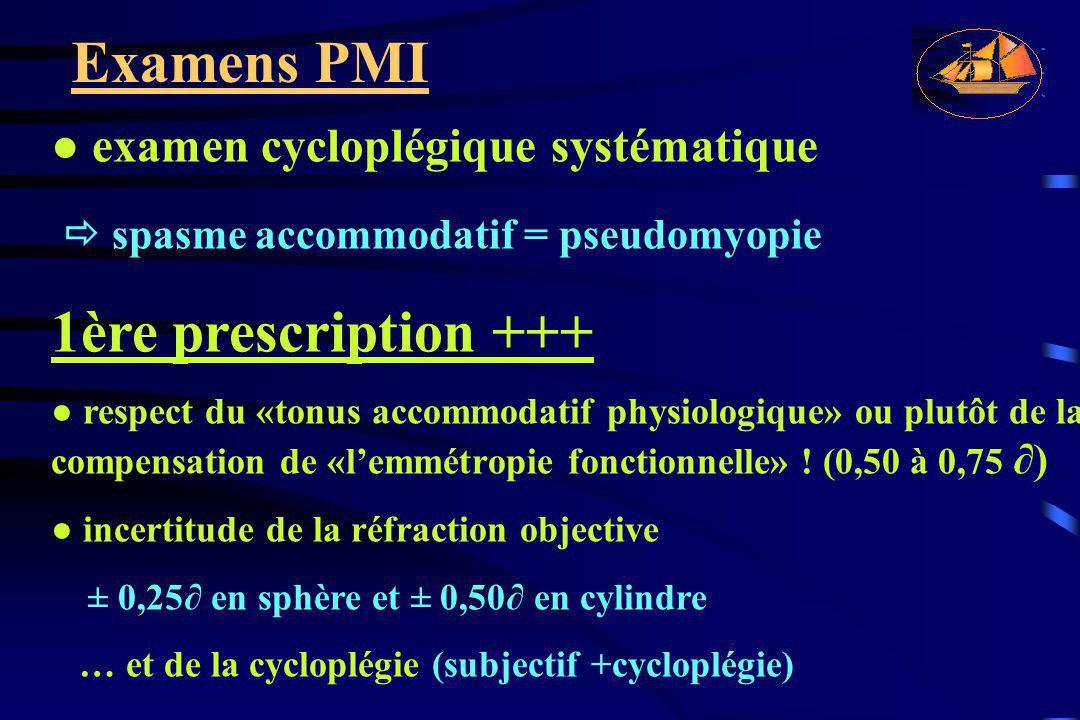 Examens PMI 1ère prescription +++ ● examen cycloplégique systématique