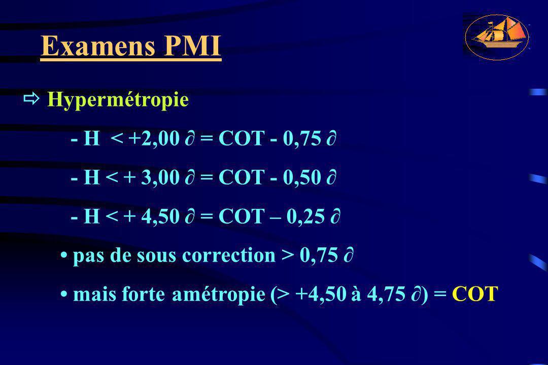 Examens PMI  Hypermétropie - H < +2,00 ∂ = COT - 0,75 ∂