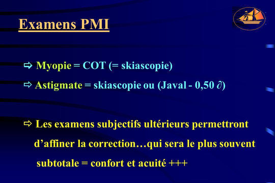 Examens PMI  Myopie = COT (= skiascopie)