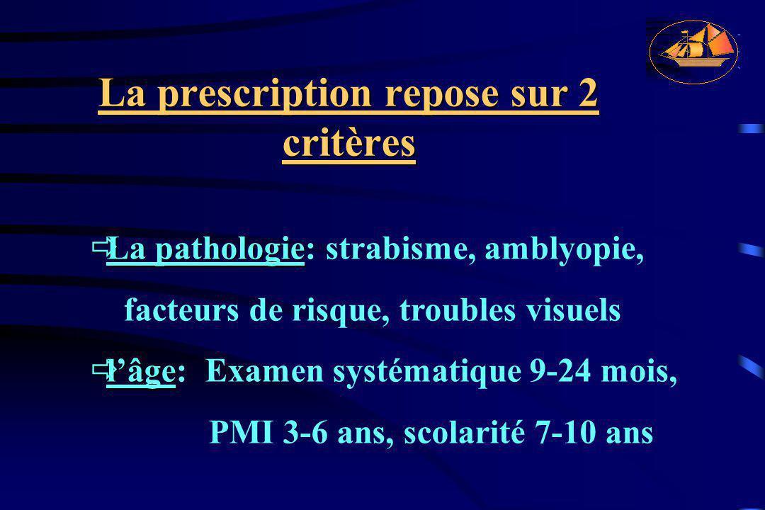 La prescription repose sur 2 critères