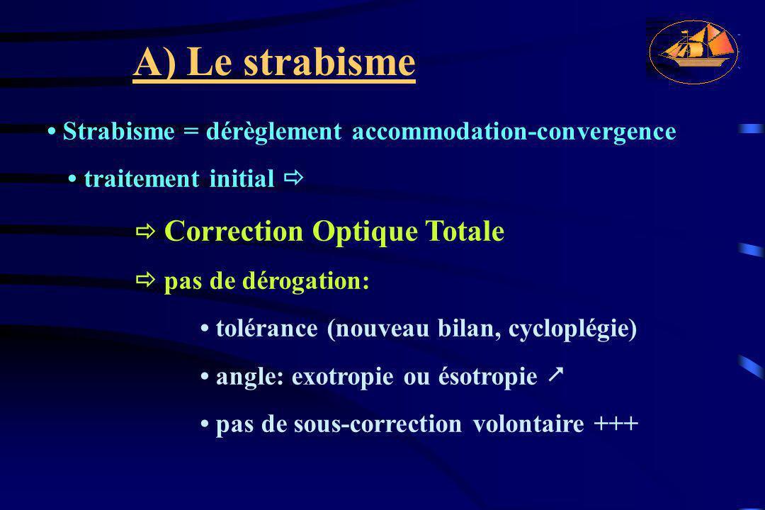 A) Le strabisme • traitement initial   Correction Optique Totale