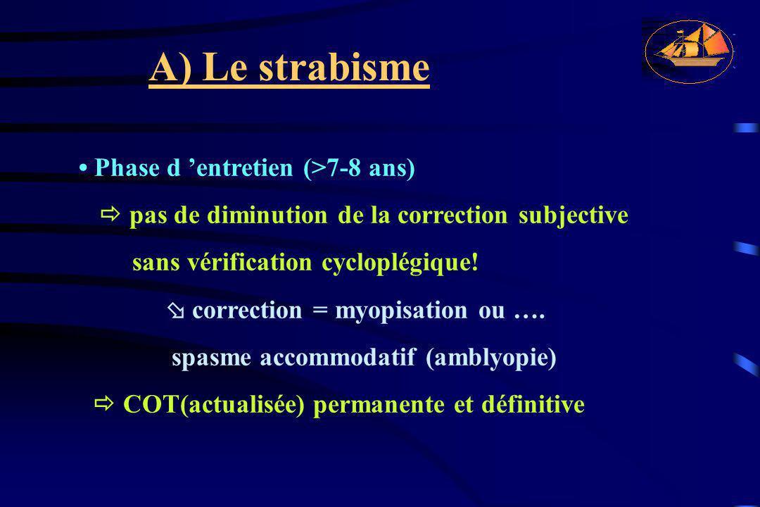 A) Le strabisme  pas de diminution de la correction subjective