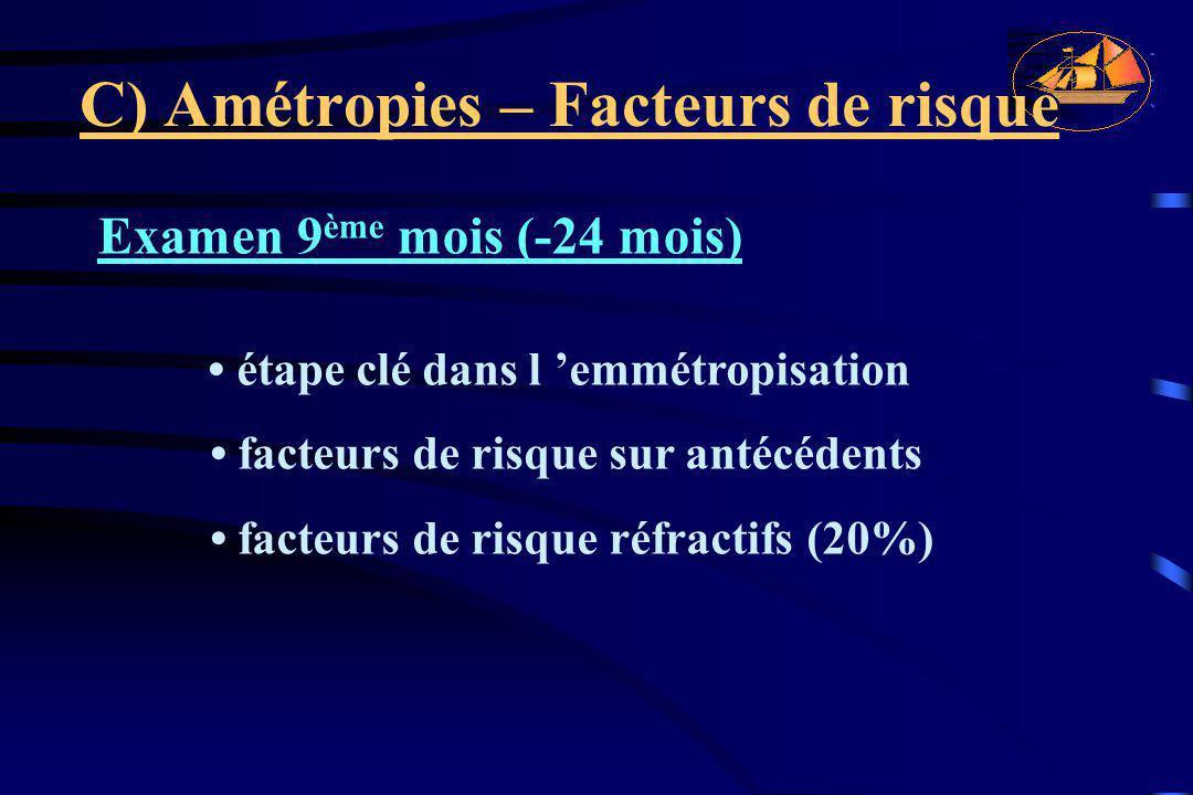 C) Amétropies – Facteurs de risque