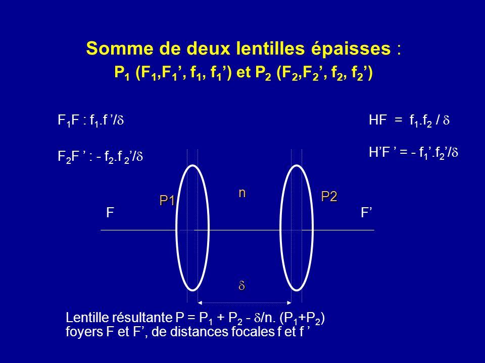 Somme de deux lentilles épaisses : P1 (F1,F1', f1, f1') et P2 (F2,F2', f2, f2')