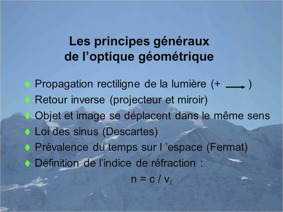Les principes généraux de l'optique géométrique