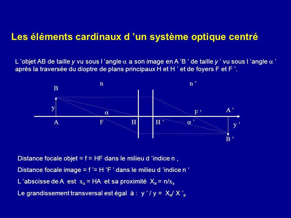 Les éléments cardinaux d 'un système optique centré