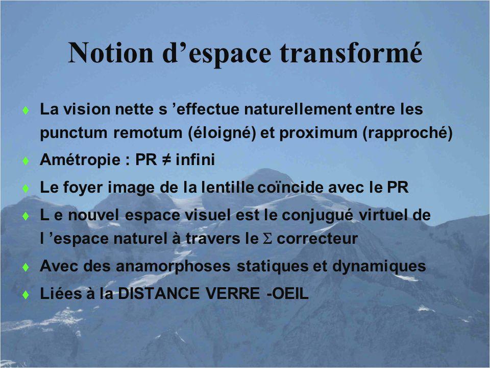 Notion d'espace transformé