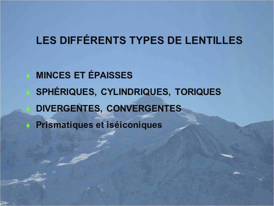 LES DIFFÉRENTS TYPES DE LENTILLES