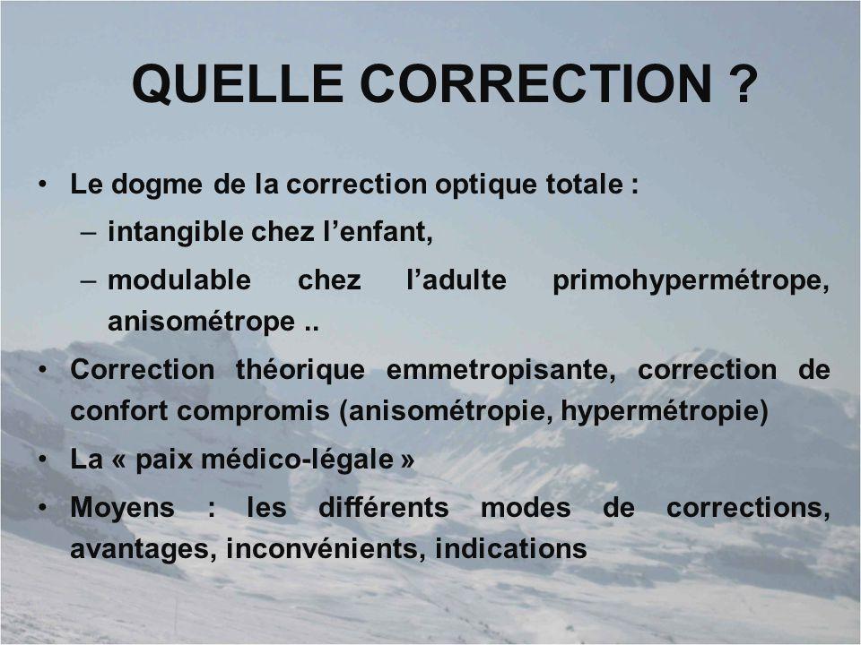QUELLE CORRECTION Le dogme de la correction optique totale :