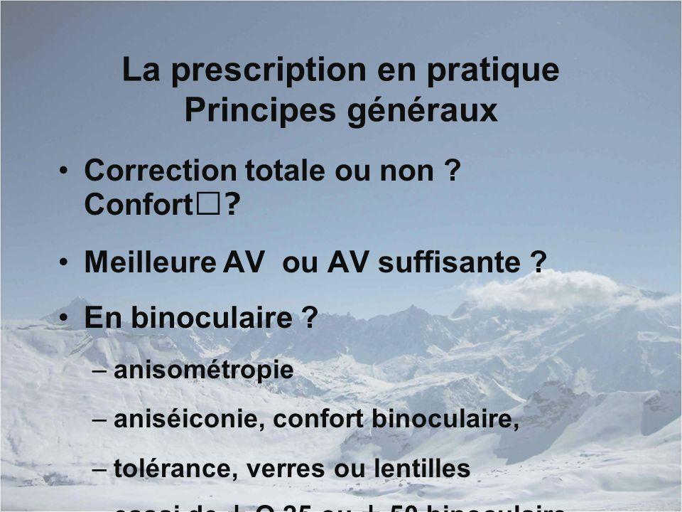 La prescription en pratique Principes généraux