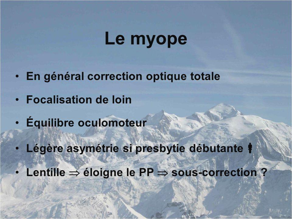 Le myope En général correction optique totale Focalisation de loin