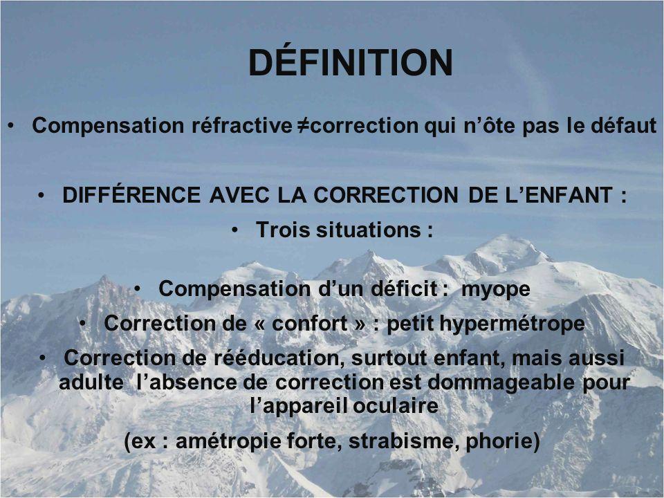DÉFINITION Compensation réfractive ≠correction qui n'ôte pas le défaut