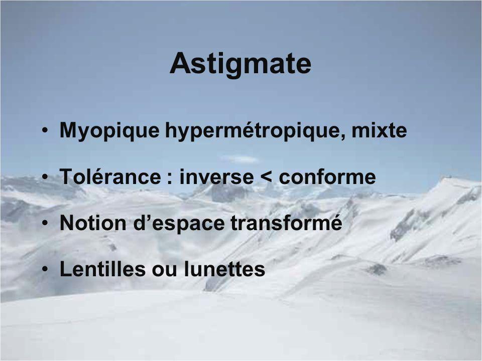 Astigmate Myopique hypermétropique, mixte