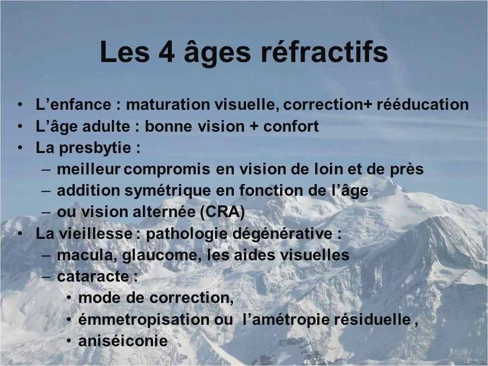 Les 4 âges réfractifs L'enfance : maturation visuelle, correction+ rééducation. L'âge adulte : bonne vision + confort.