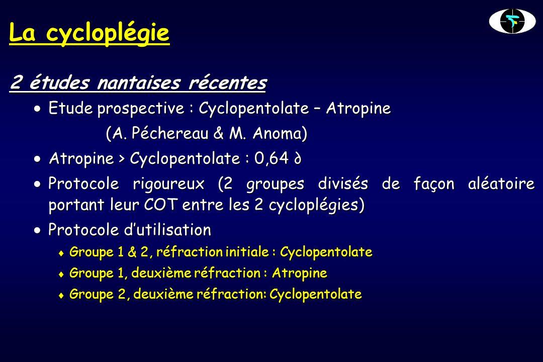 La cycloplégie 2 études nantaises récentes
