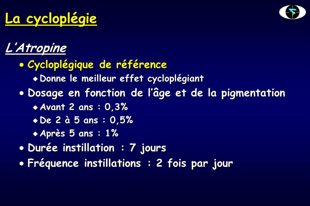 La cycloplégie L'Atropine Cycloplégique de référence