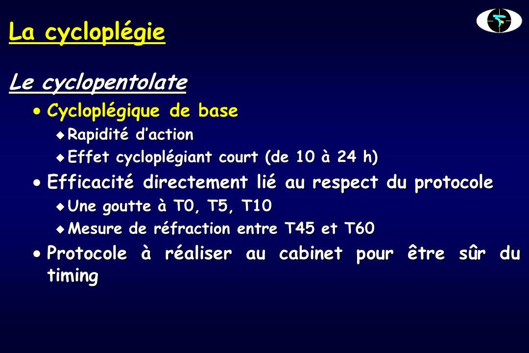 La cycloplégie Le cyclopentolate Cycloplégique de base