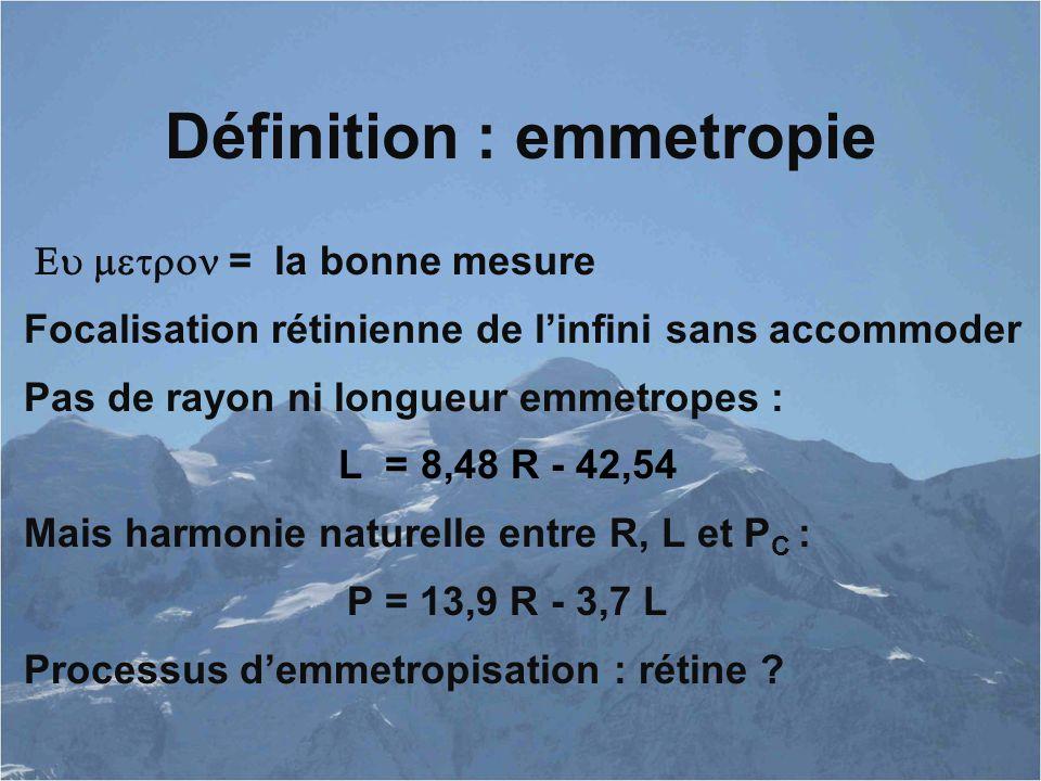 Définition : emmetropie