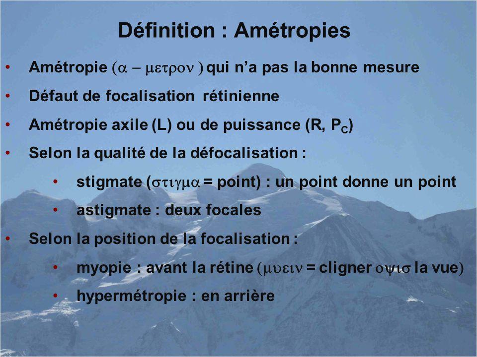 Définition : Amétropies