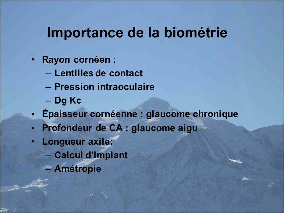 Importance de la biométrie