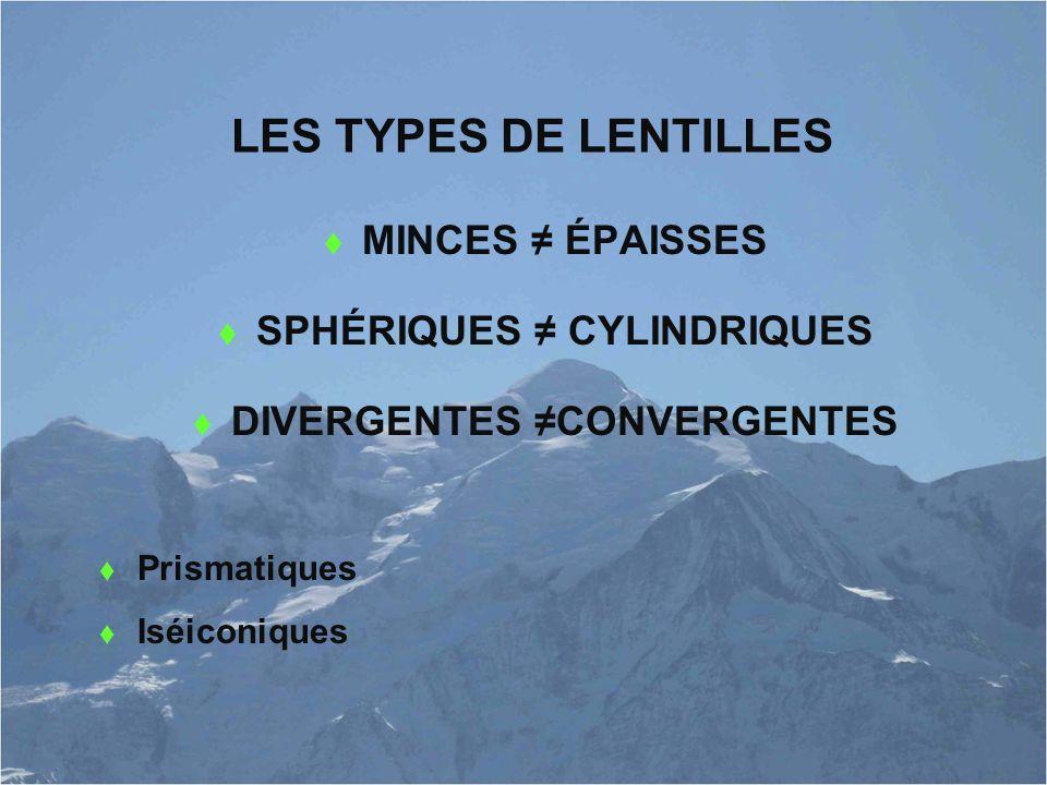 SPHÉRIQUES ≠ CYLINDRIQUES DIVERGENTES ≠CONVERGENTES
