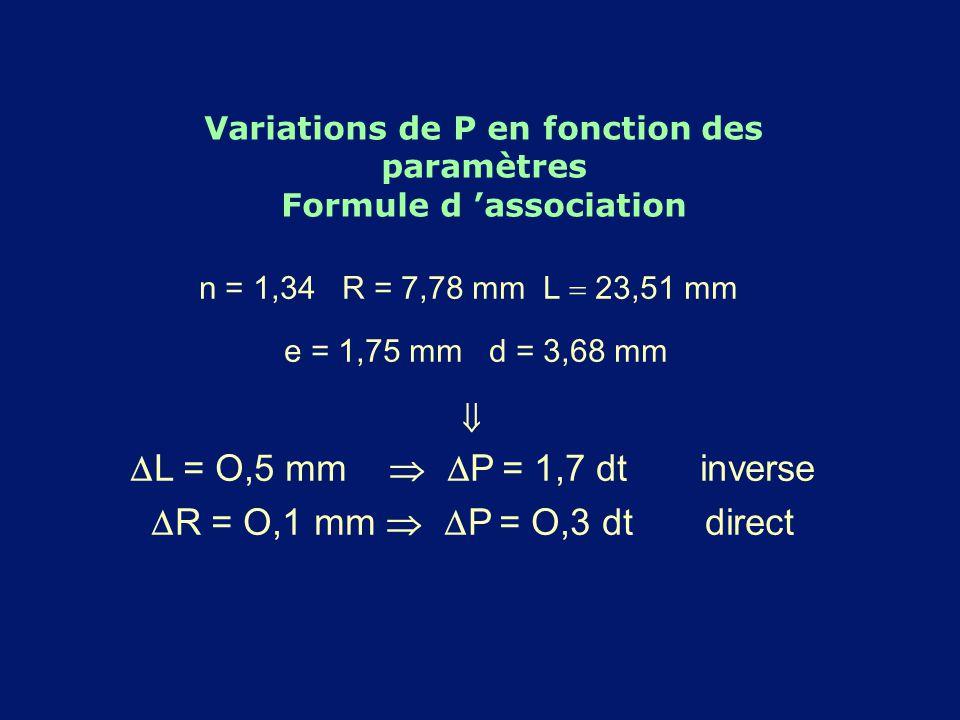 Variations de P en fonction des paramètres Formule d 'association