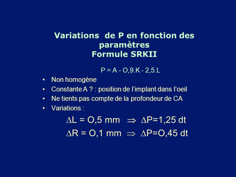 Variations de P en fonction des paramètres Formule SRKII
