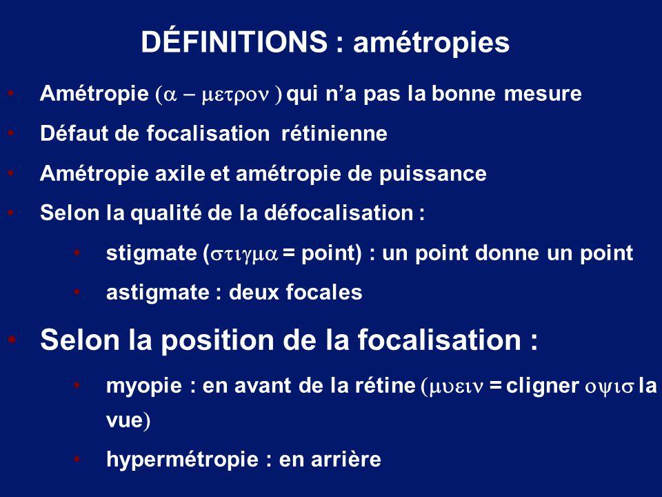 DÉFINITIONS : amétropies
