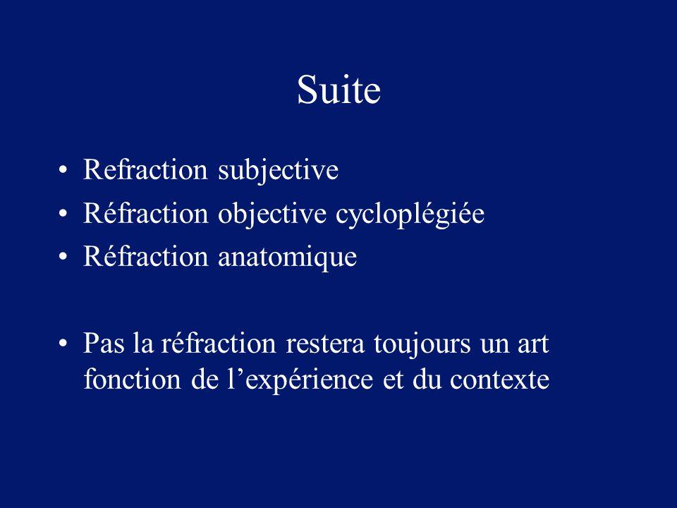 Suite Refraction subjective Réfraction objective cycloplégiée