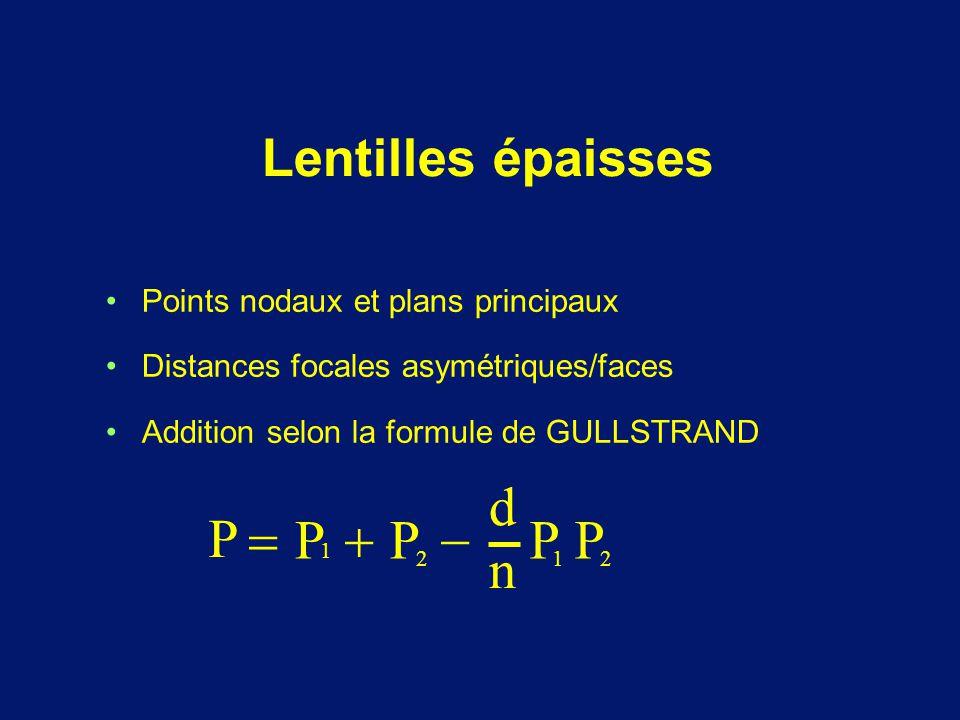 d P = P + P - P P n Lentilles épaisses