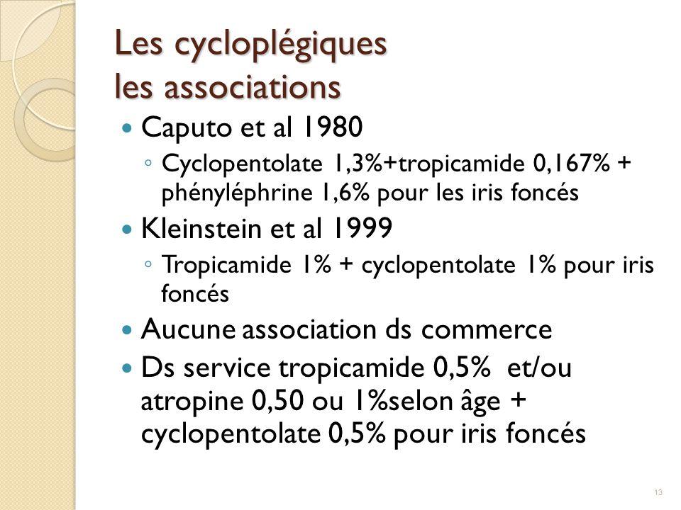 Les cycloplégiques les associations