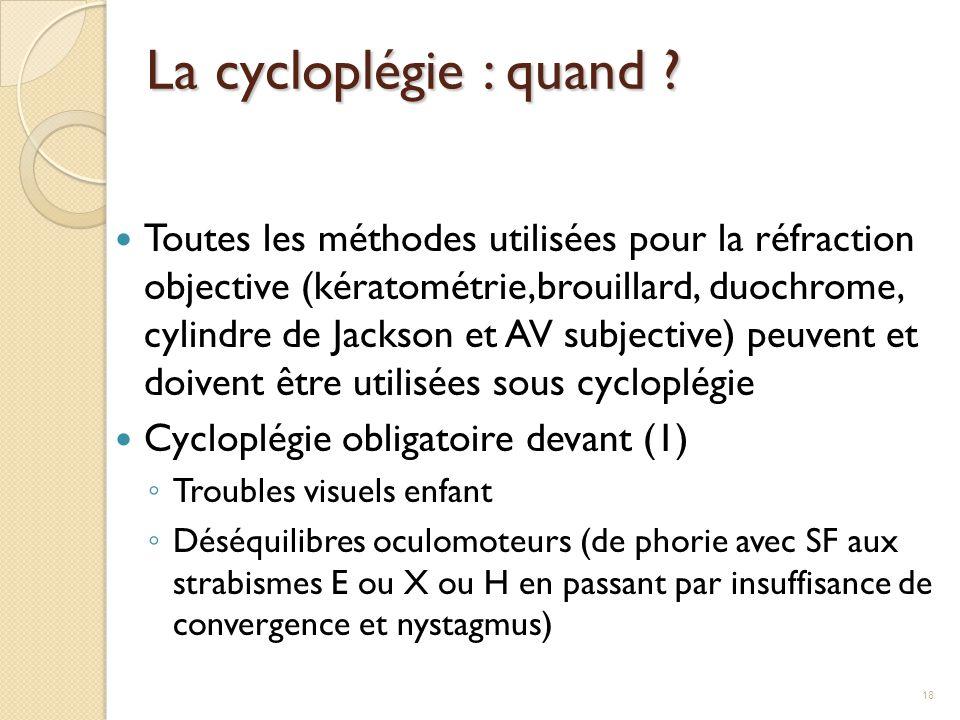 La cycloplégie : quand