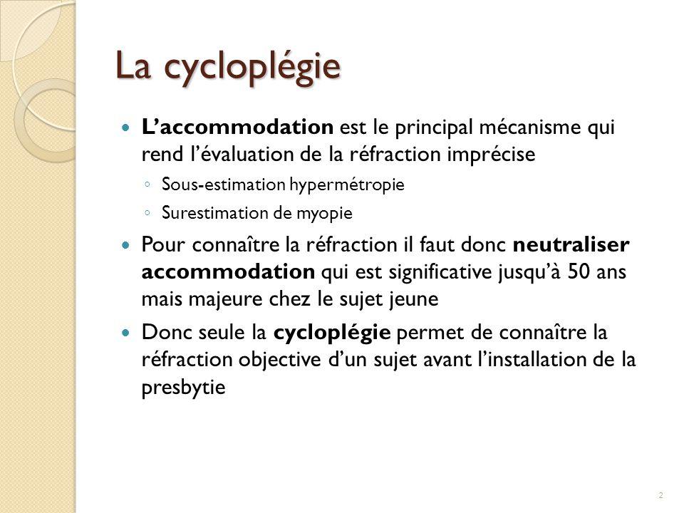 La cycloplégie L'accommodation est le principal mécanisme qui rend l'évaluation de la réfraction imprécise.