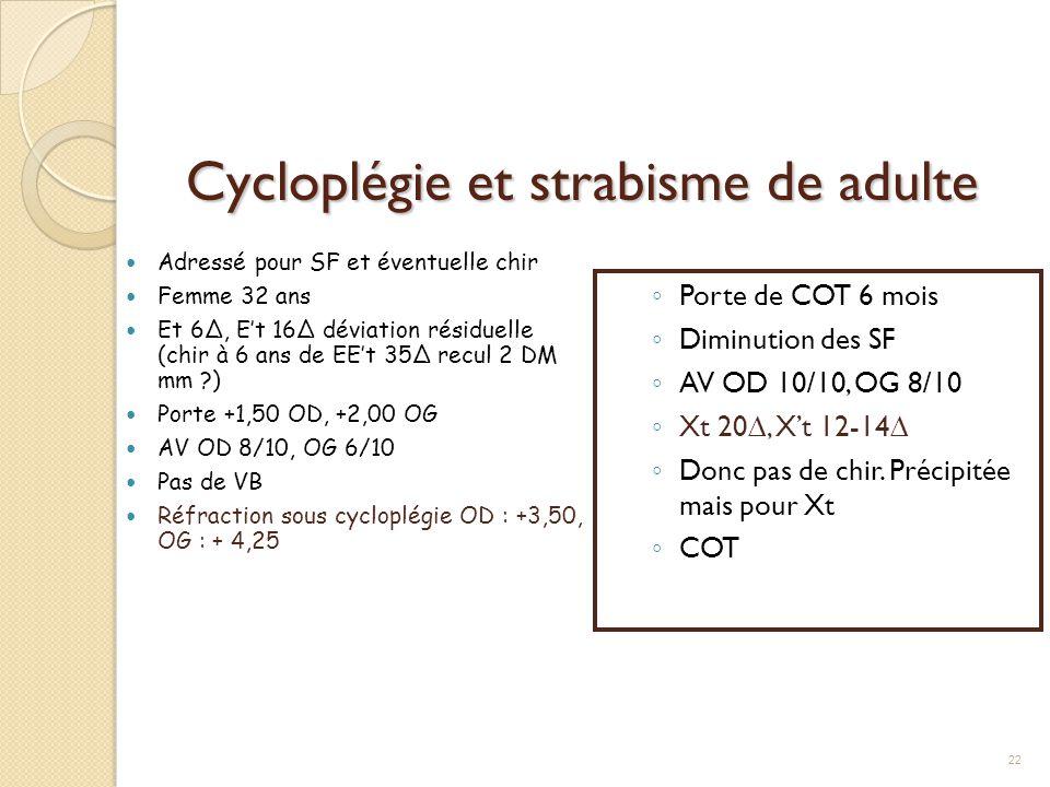 Cycloplégie et strabisme de adulte