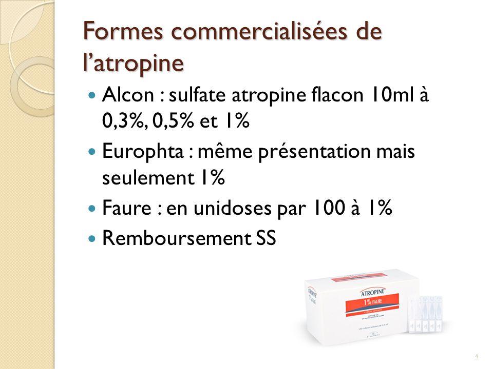 Formes commercialisées de l'atropine
