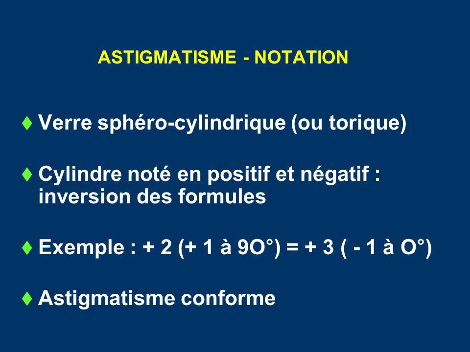 ASTIGMATISME - NOTATION